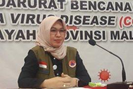 Pasien sembuh COVID-19 di Malut bertambah 478 orang