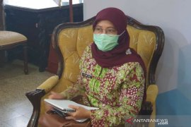 Pasien sembuh positif COVID-19 di Kota Bogor bertambah 8 orang