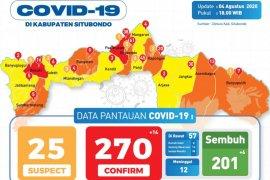 Situbondo tambah 14 kasus COVID-19 dari karyawan pabrik pengepakan udang PT PMMP