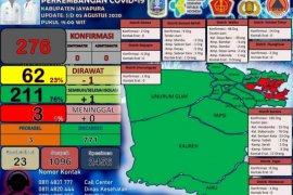 Jubir Khairul: Pasien banyak sembuh, zona merah mulai berkurang