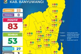 Bertambah tujuh kasus, pasien COVID-19 di Banyuwangi menjadi 83 orang