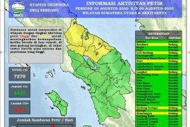 BMKG: Awal Agustus terjadi 7.270 petir di Sumatera  Utara
