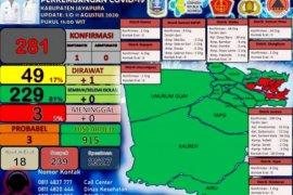 Kota Sentani kembali sumbang temuan kasus baru positif COVID-19