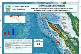 Terjadi 21 kali getaran gempa di Sumut  dalam sepekan