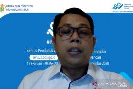 Jawa Timur catatkan kenaikan ekspor pada Juli 2020 sebesar 13,06 persen