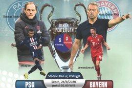 Liga Champions: A sampai Z laga final PSG lawan Bayern