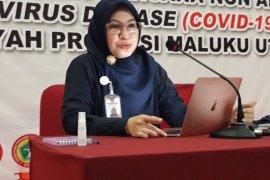 Pasien positif COVID-19 di Malut bertambah 30 orang