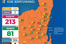Bertambah 18 kasus, pasien COVID-19 di Banyuwangi menjadi 213 orang
