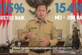 Bima Arya sebut kasus COVID-19 di Kota Bogor melonjak 215 persen