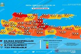 1.226 warga Madura terpapar COVID-19, terbanyak di Bangkalan