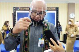 Nilai impor Sumut turun hingga 14,22 persen
