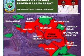 Kasus Positif COVID-19 Papua Barat bertambah 25 kasus, lima orang sembuh