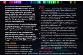 Penilaian para juri tentang pemenang Anugerah Jurnalistik Adinegoro 2021
