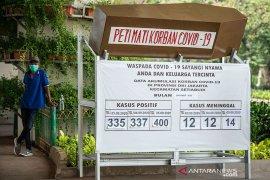 Positif COVID-19 harian Jakarta  1.105 kasus