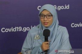 Jawa dan Bali sumbang 64,26 persen kasus COVID-19