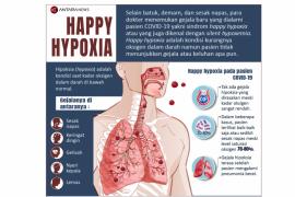 Dokter paru: Pasien COVID-19 rentan  terkena happy hypoxia