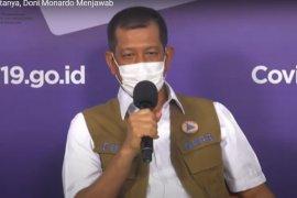 Ketua Satgas Penanganan COVID-19: DKI Jakarta belum pernah mencabut PSBB