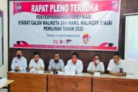KPU : Dua bapaslon Pilkada Kota Binjai belum memenuhi syarat calon