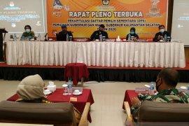 KPU Kalsel tetapkan daftar pemilih sementara 2.787.624