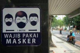 Kemarin, waktu mencuci masker sampai pajak 0 persen kendaraan baru