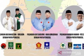 KPU Sukabumi tetapkan tiga pasangan calon jadi peserta Pilkada 2020
