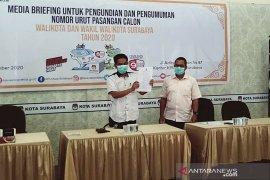 Pilkada Surabaya diikuti dua pasangan calon