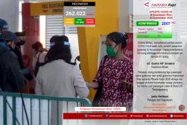 Update COVID-19 di Kepulauan Riau, Kamis (24/09)