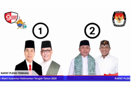 Pilkada Kalteng. KPU tetapkan nomor urut pasangan calon gubernur-wakil gubernur