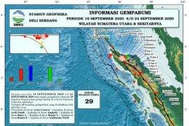 Sepekan terakhir terjadi 29 kali gempa  di Sumut dan sekitarnya