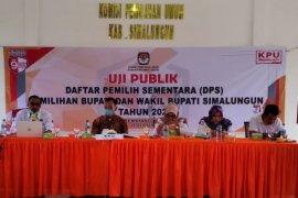 630.764 DPS Pilkada Simalungun diuji publik