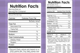 Label kalori di kemasan makanan sering tidak akurat?