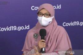 Satgas Penanganan COVID-19 catat penurunan kasus di beberapa provinsi sepekan terakhir