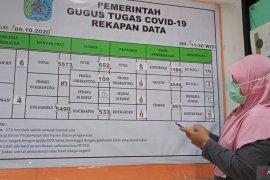 Kasus COVID-19 Kota Sorong bertambah menjadi 1.164
