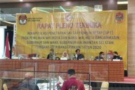 KPU Banjarmasin tetapkan DPT Pilkada 2020 sebanyak 448.157