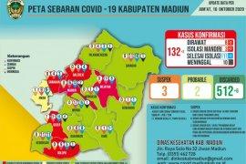 Pasien positif  COVID-19 di Kota Madiun capai 149 orang