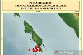 Gempa 5,7 M guncang Kepulauan Mentawai, warga Tupejat siaga di gereja