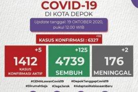 Pasien sembuh COVID-19 di Kota Depok bertambah 125 orang