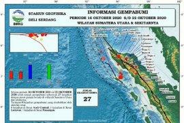 Pekan keempat Oktober terjadi 27 gempa di Sumut