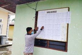 1.290  PPS mulai tempel pengumuman  DPT  Pilkada  Riau hingga pelosok desa