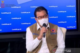 Satgas: kasus COVID-19 Indonesia relatif terkendali