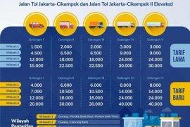Ini tarif baru Tol Jakarta-Cikampek dan Tol Japek Elevated