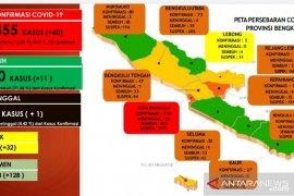 Bertambah 60 kasus positif COVID-19 di Bengkulu, total jadi 1.355