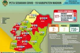 Warga Madiun terinfeksi COVID-19 capai 177 orang