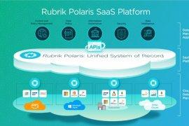 Rubrik perbarui platform cloud Andes 5.3, backup data lebih cepat