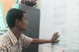KPU Bangka Barat siapkan tes cepat seluruh KPPS cegah COVID-19