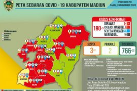 Suami istri di Madiun terinfeksi COVID-19, total pasien jadi 190 orang