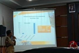 1.708,04 hektare lahan pertanian di Kulon Progo diasuransikan