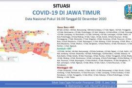 Kasus COVID-19 naik, Satgas Jatim kembali tingkatkan operasi yustisi protokol kesehatan