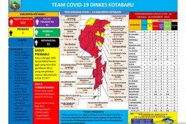 Kasus COVID-19 di Kotabaru melandai, pasien sembuh bertambah