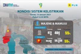 PLN Sulselrabar gerak cepat pulihkan kelistrikan terdampak gempa di Sulbar